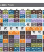 fixed-income-sector-returns