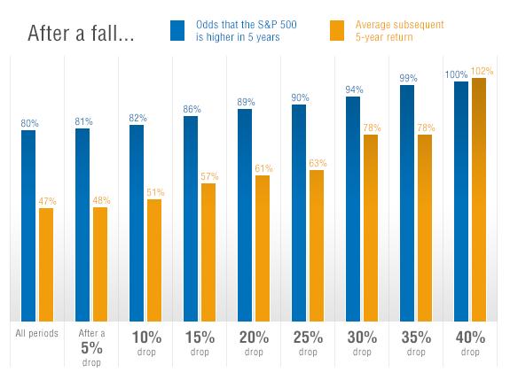 economy-graphs-recession